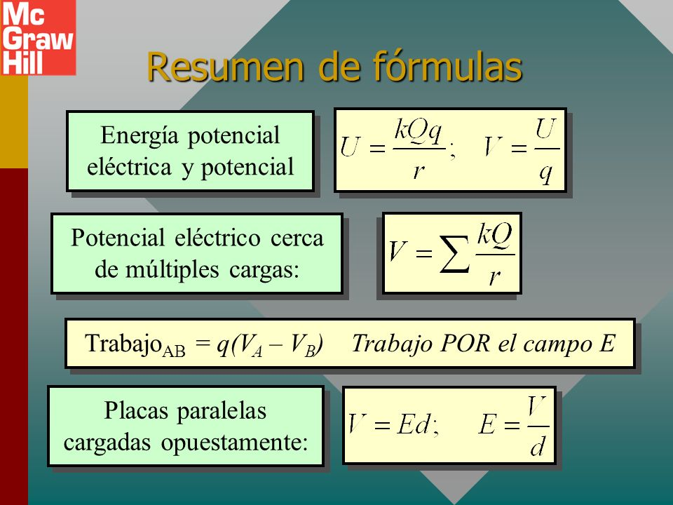 Resumen de fórmulas Energía potencial eléctrica y potencial