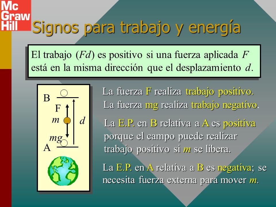 Signos para trabajo y energía