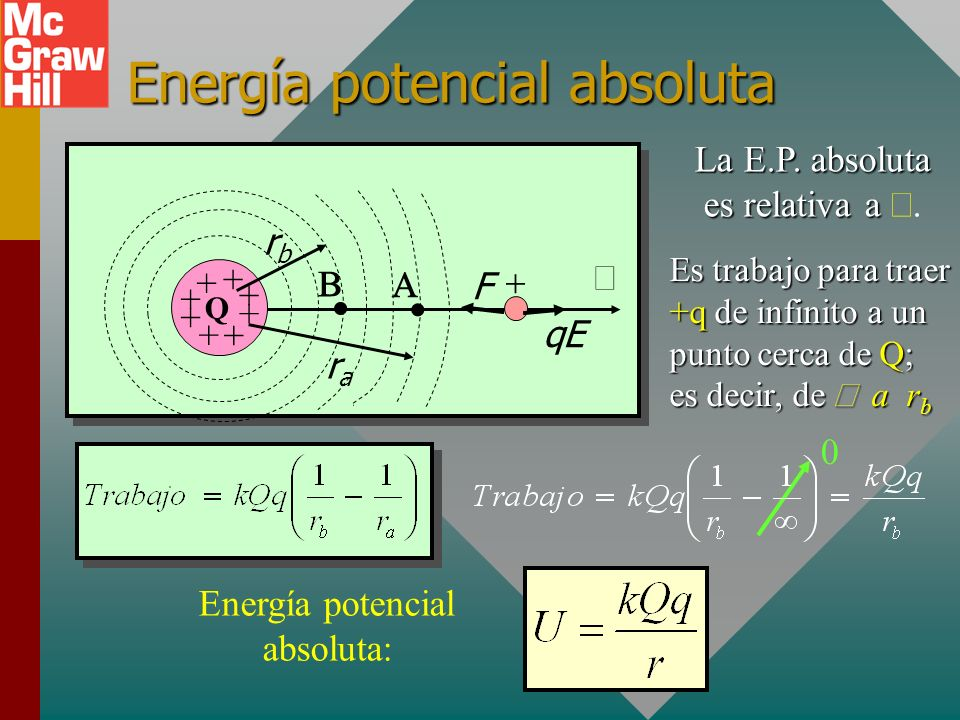 Energía potencial absoluta