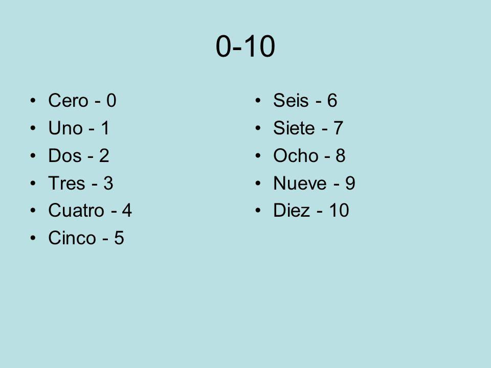 0-10 Cero - 0 Uno - 1 Dos - 2 Tres - 3 Cuatro - 4 Cinco - 5 Seis - 6