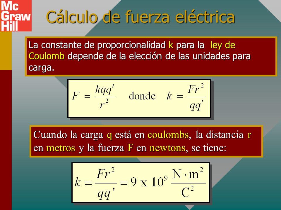 Cálculo de fuerza eléctrica