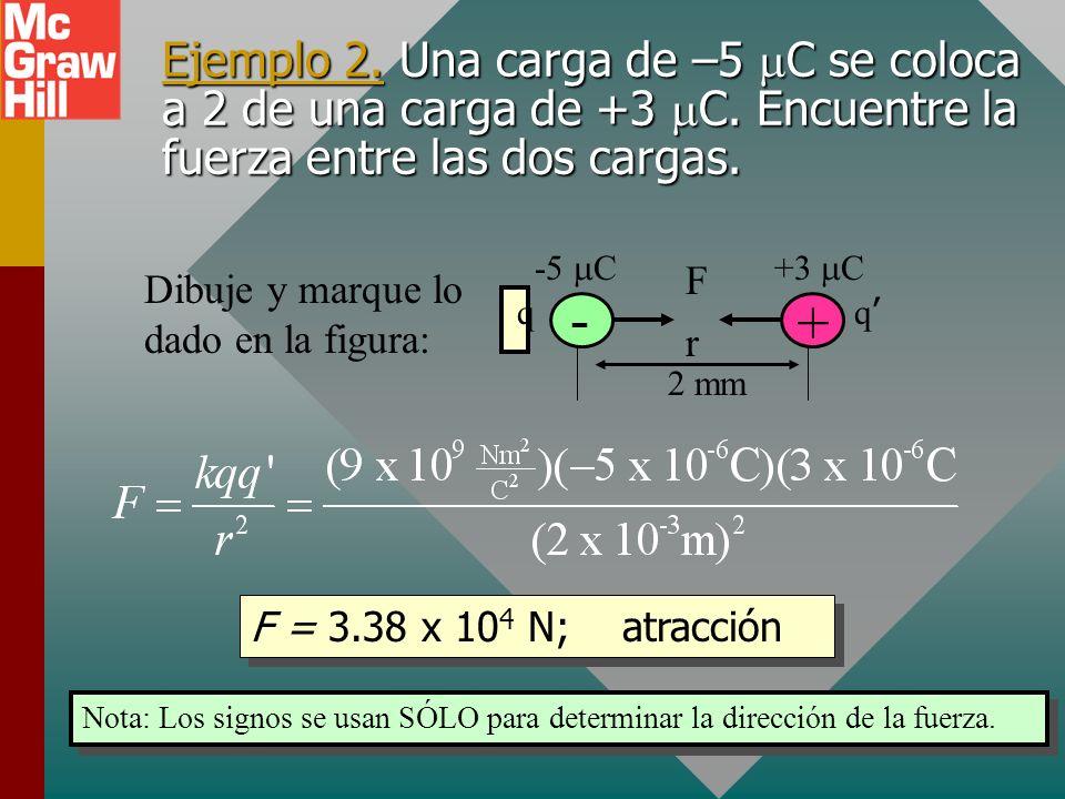 Ejemplo 2. Una carga de –5 mC se coloca a 2 de una carga de +3 mC
