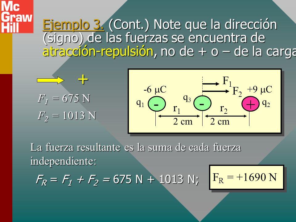 Ejemplo 3. (Cont.) Note que la dirección (signo) de las fuerzas se encuentra de atracción-repulsión, no de + o – de la carga.