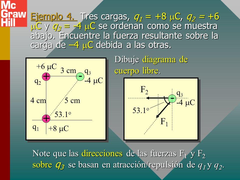Ejemplo 4. Tres cargas, q1 = +8 mC, q2 = +6 mC y q3 = -4 mC se ordenan como se muestra abajo. Encuentre la fuerza resultante sobre la carga de –4 mC debida a las otras.