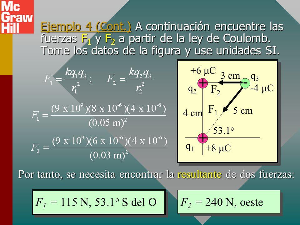 Ejemplo 4 (Cont.) A continuación encuentre las fuerzas F1 y F2 a partir de la ley de Coulomb. Tome los datos de la figura y use unidades SI.