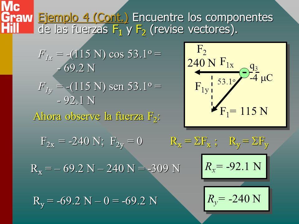 Ejemplo 4 (Cont.) Encuentre los componentes de las fuerzas F1 y F2 (revise vectores).
