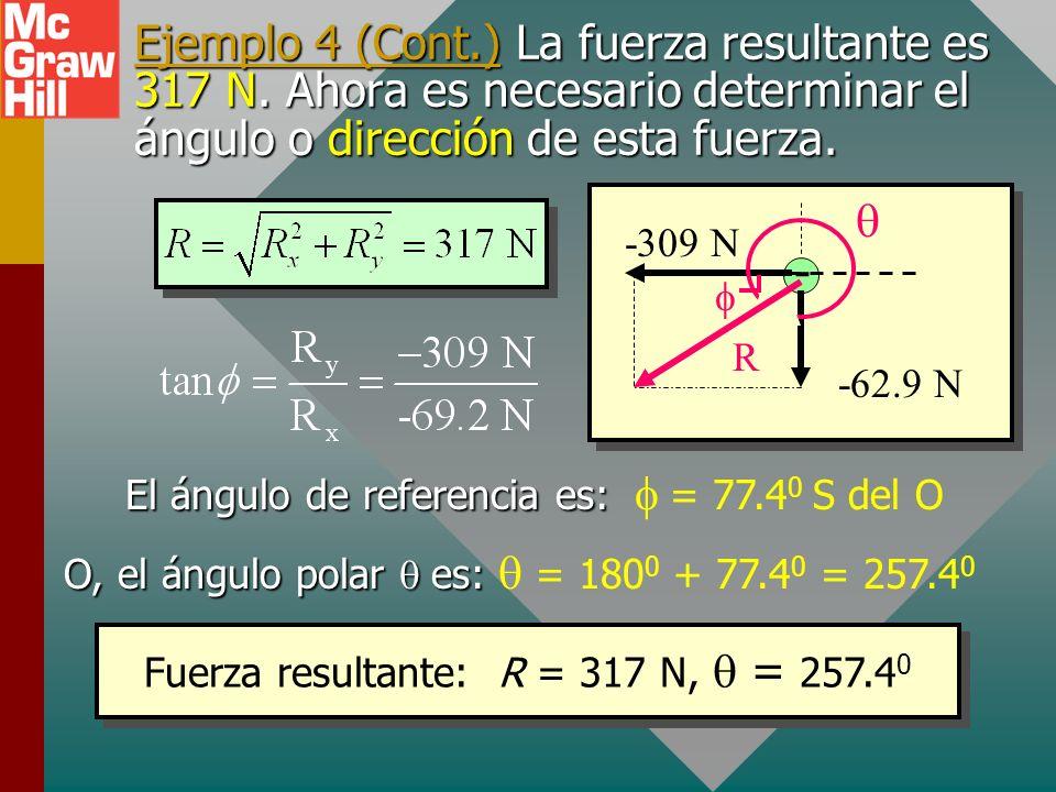Fuerza resultante: R = 317 N, q = 257.40