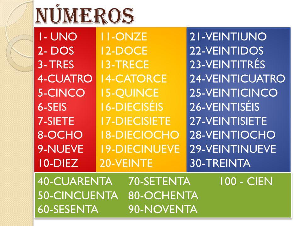 NÚMEROS 1- UNO 2- DOS 3- TRES 4-CUATRO 5-CINCO 6-SEIS 7-SIETE 8-OCHO