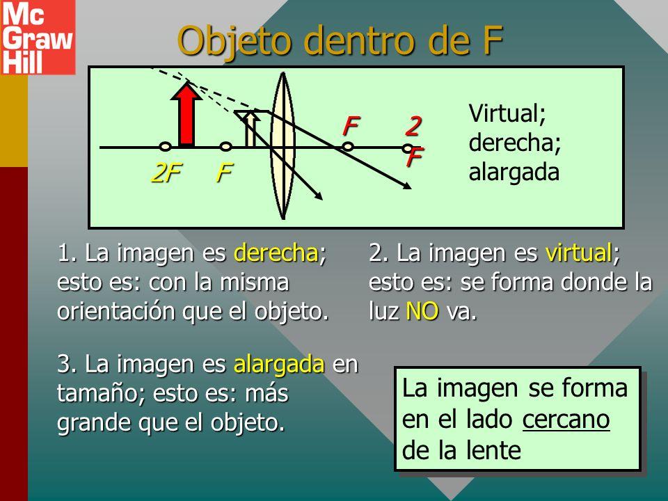 Objeto dentro de FF. 2F. Virtual; derecha; alargada. 1. La imagen es derecha; esto es: con la misma orientación que el objeto.