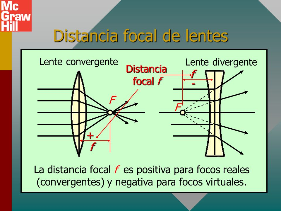 Distancia focal de lentes
