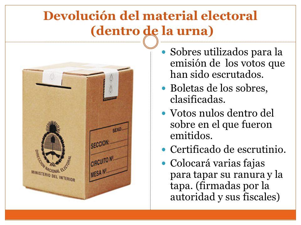 Devolución del material electoral (dentro de la urna)