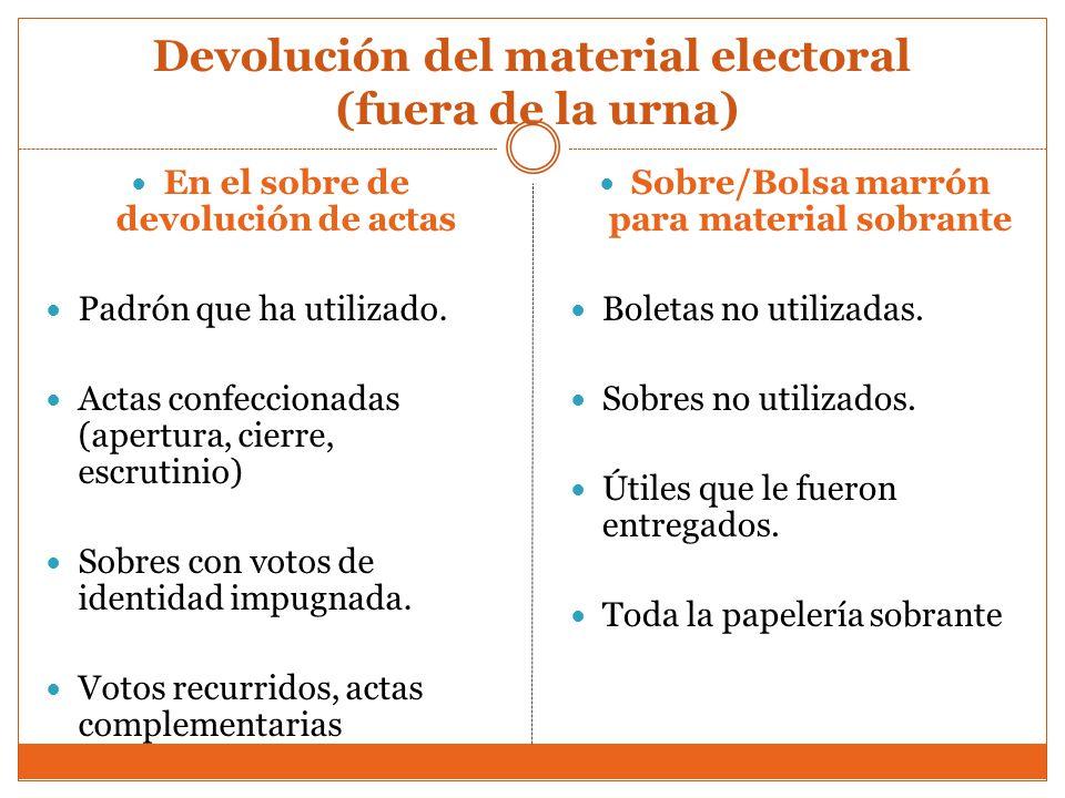 Devolución del material electoral (fuera de la urna)