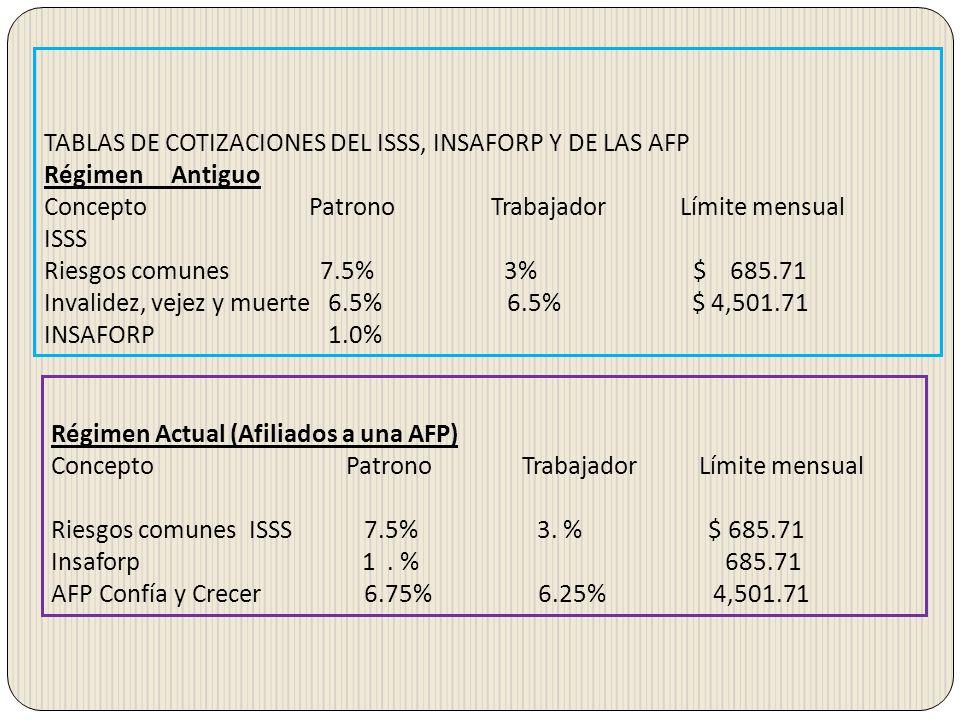 TABLAS DE COTIZACIONES DEL ISSS, INSAFORP Y DE LAS AFP