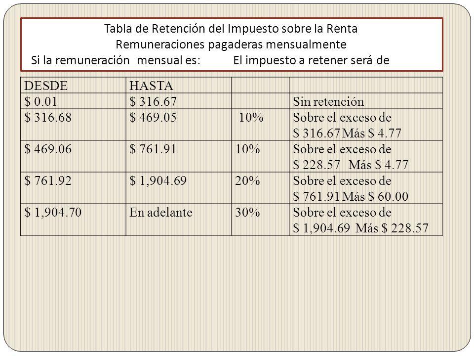 Tabla de Retención del Impuesto sobre la Renta