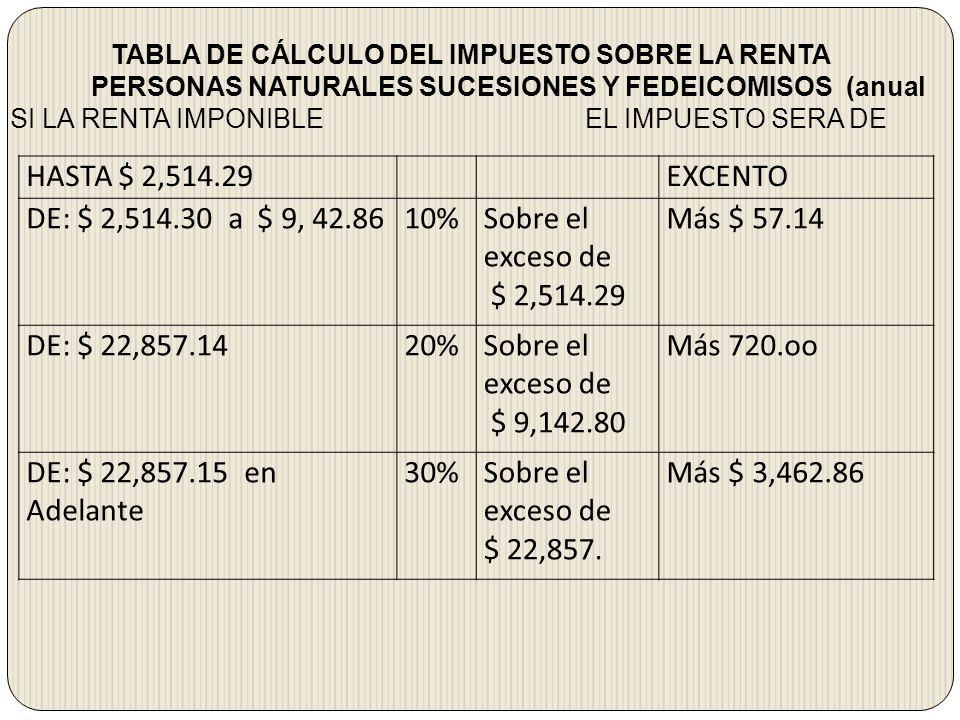 TABLA DE CÁLCULO DEL IMPUESTO SOBRE LA RENTA
