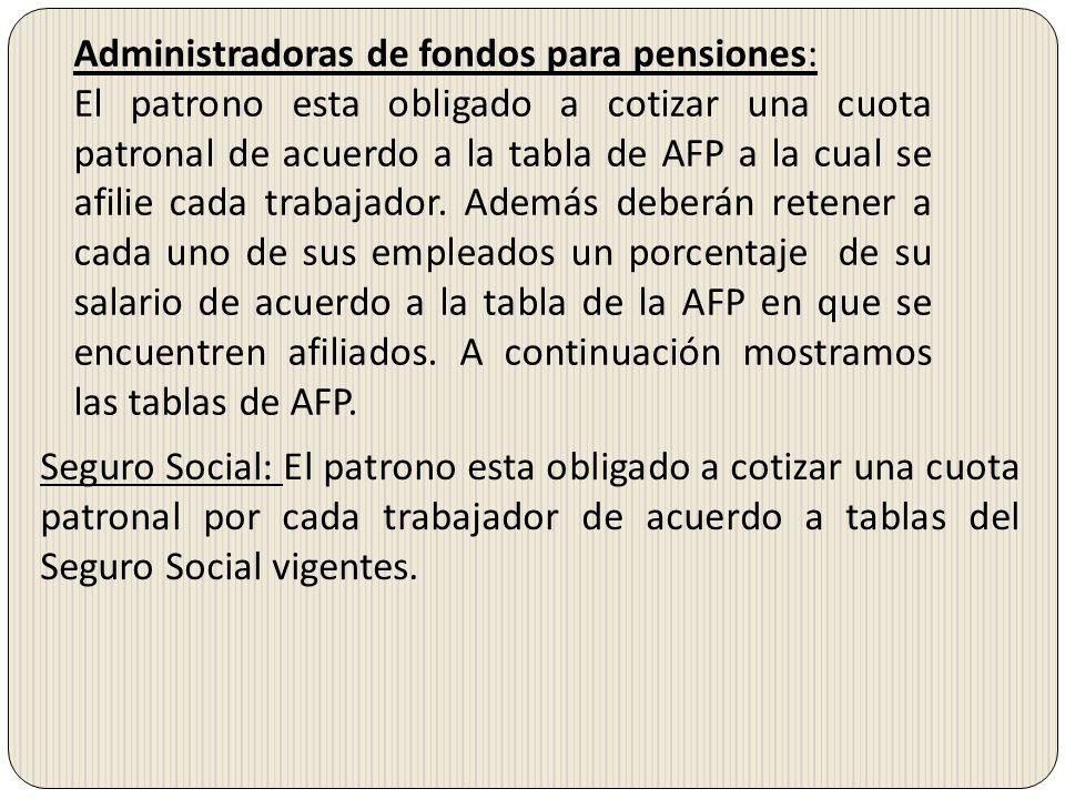 Administradoras de fondos para pensiones: