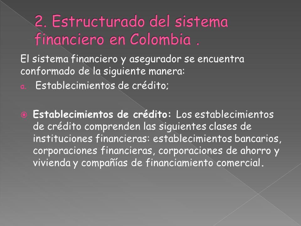 2. Estructurado del sistema financiero en Colombia .