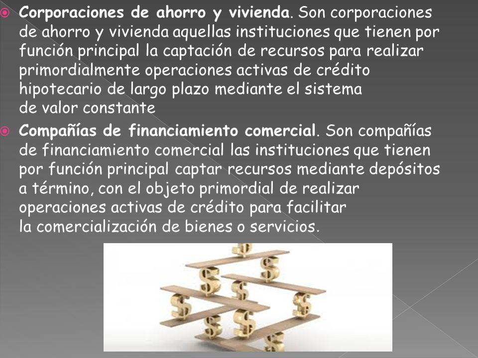 Corporaciones de ahorro y vivienda