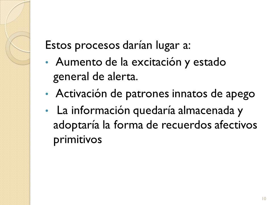 Estos procesos darían lugar a: