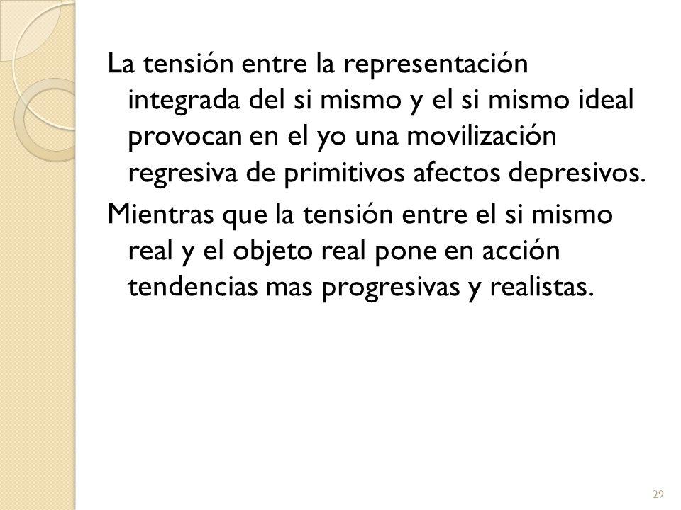 La tensión entre la representación integrada del si mismo y el si mismo ideal provocan en el yo una movilización regresiva de primitivos afectos depresivos.