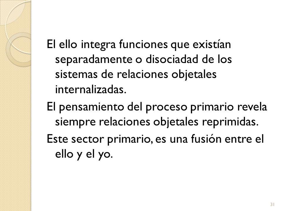 El ello integra funciones que existían separadamente o disociadad de los sistemas de relaciones objetales internalizadas.