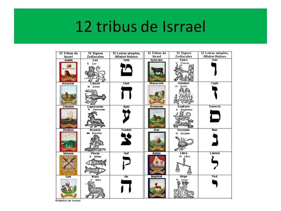 12 tribus de Isrrael