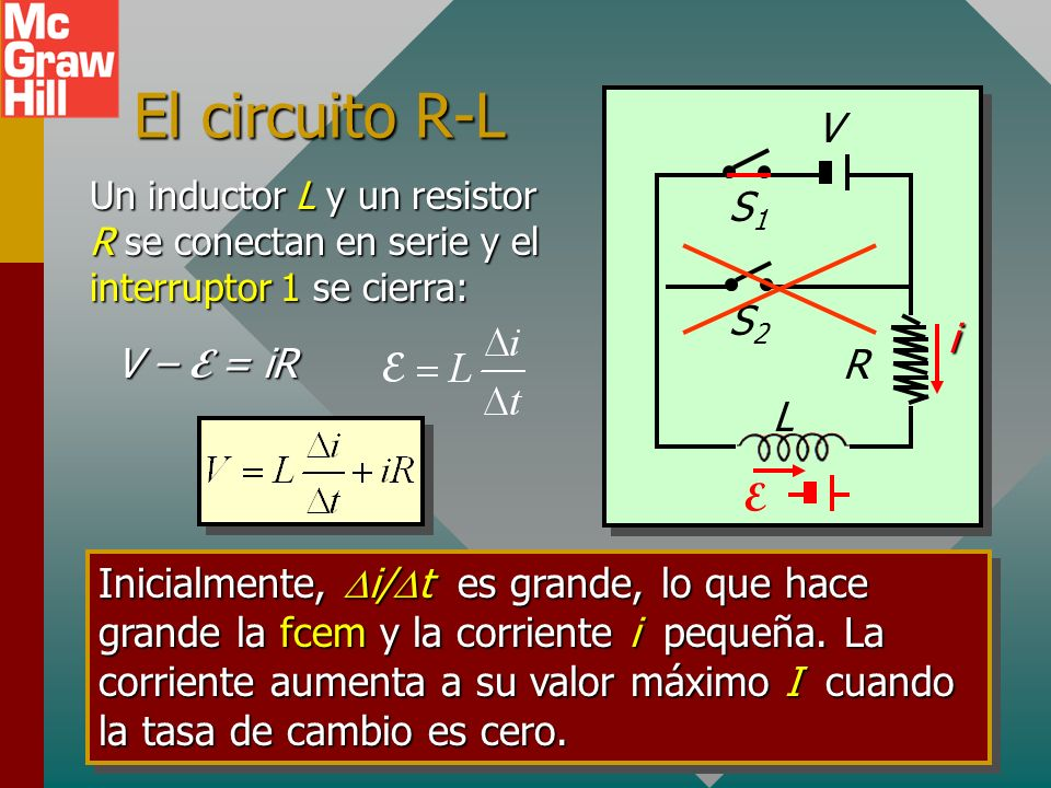 El circuito R-L R L S2 S1 V E i V – E = iR