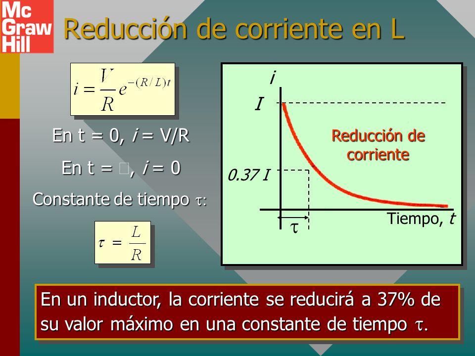 Reducción de corriente en L