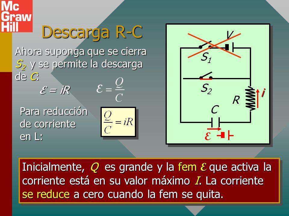 Descarga R-C V S1 S2 E = iR i R C E
