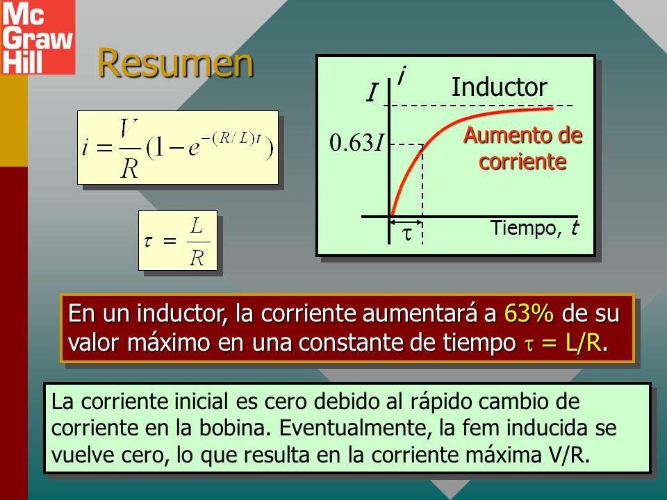 Resumen Tiempo, t. I. i. Aumento de corriente. t. 0.63I. Inductor.