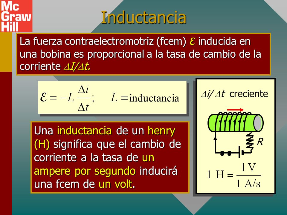 Inductancia inductancia