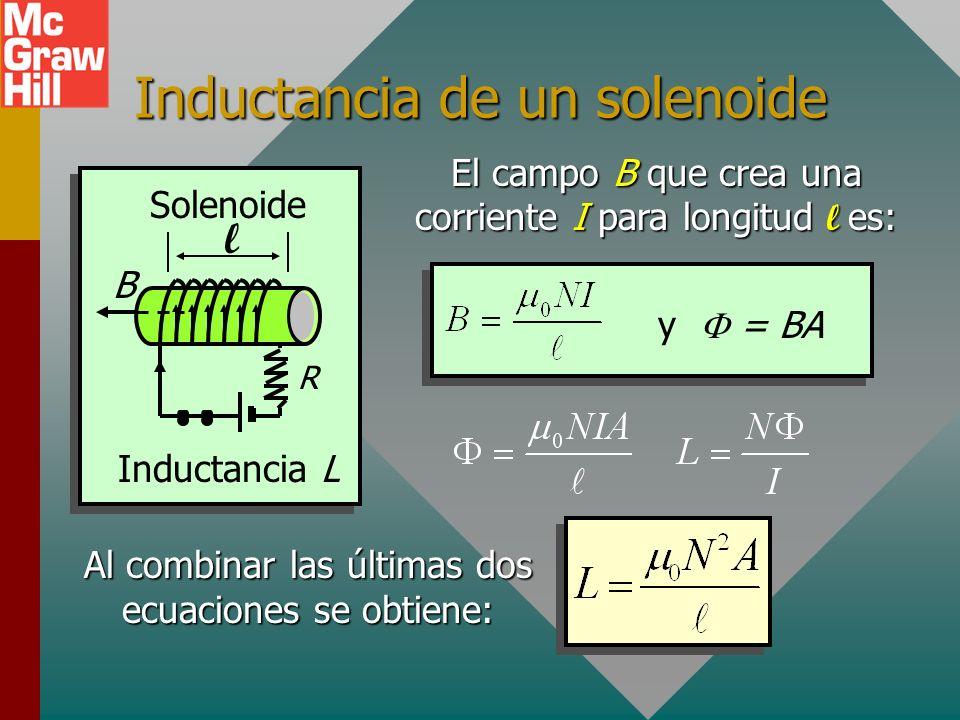 Inductancia de un solenoide
