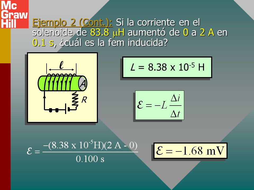 Ejemplo 2 (Cont. ): Si la corriente en el solenoide de 83
