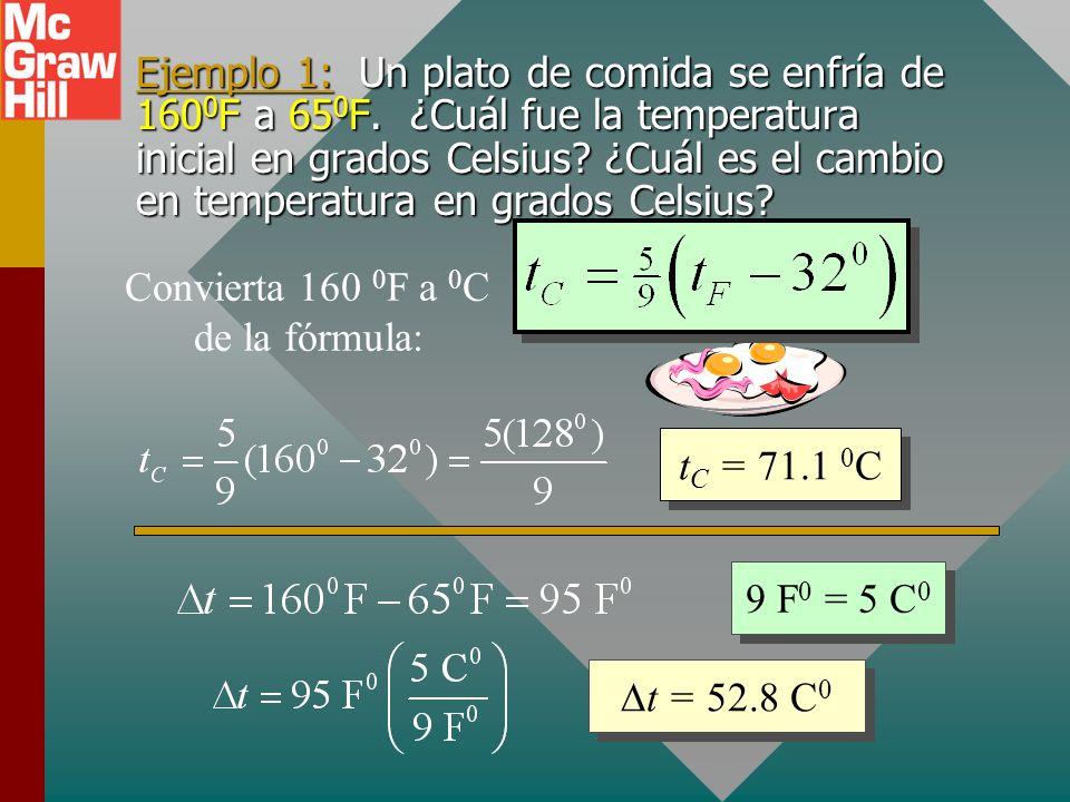 Convierta 160 0F a 0C de la fórmula: