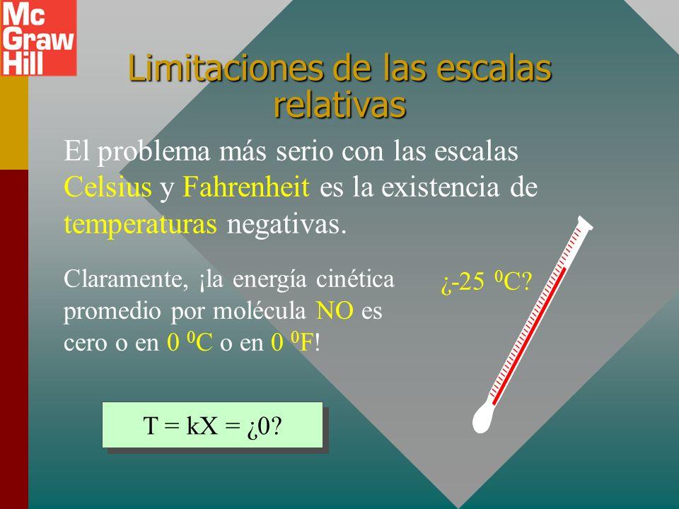 Limitaciones de las escalas relativas