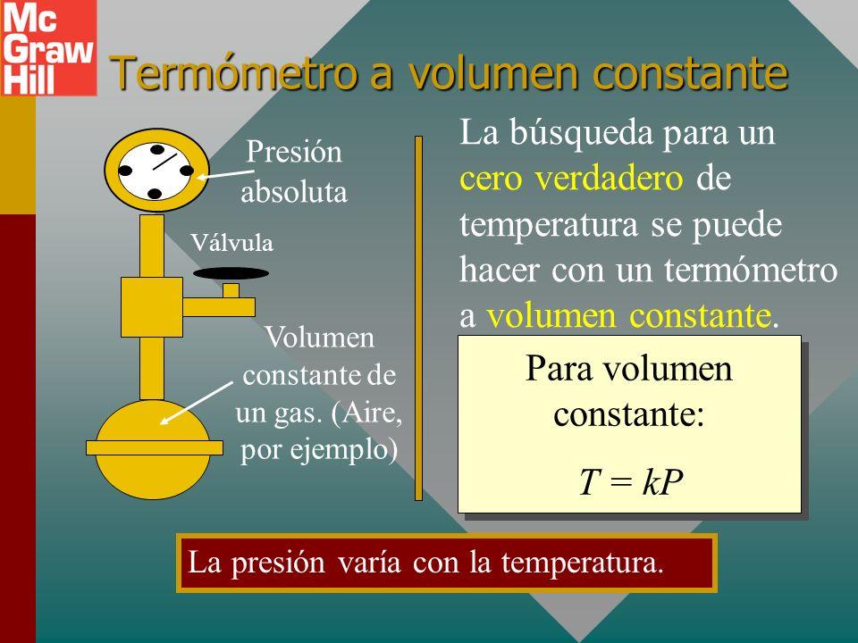 Termómetro a volumen constante