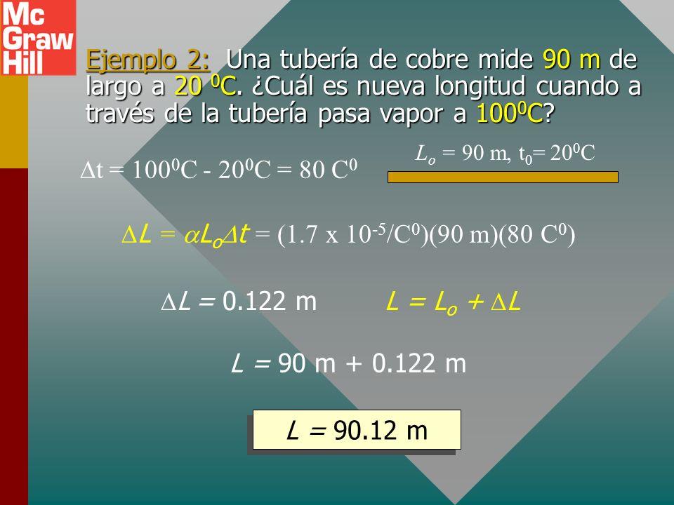 DL = aLoDt = (1.7 x 10-5/C0)(90 m)(80 C0)