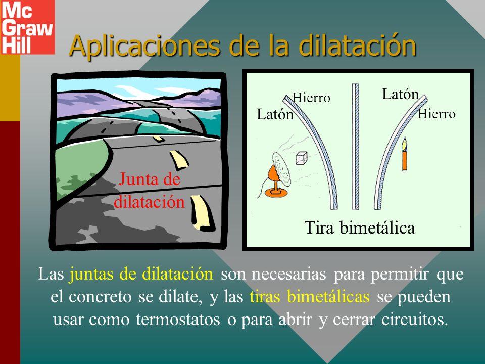 Aplicaciones de la dilatación