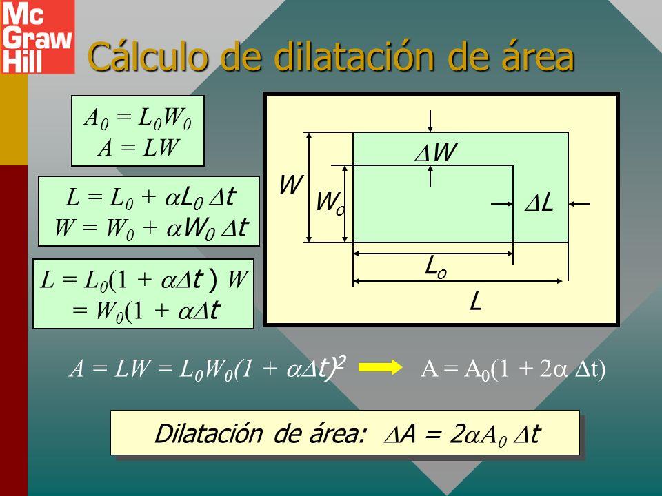 Cálculo de dilatación de área