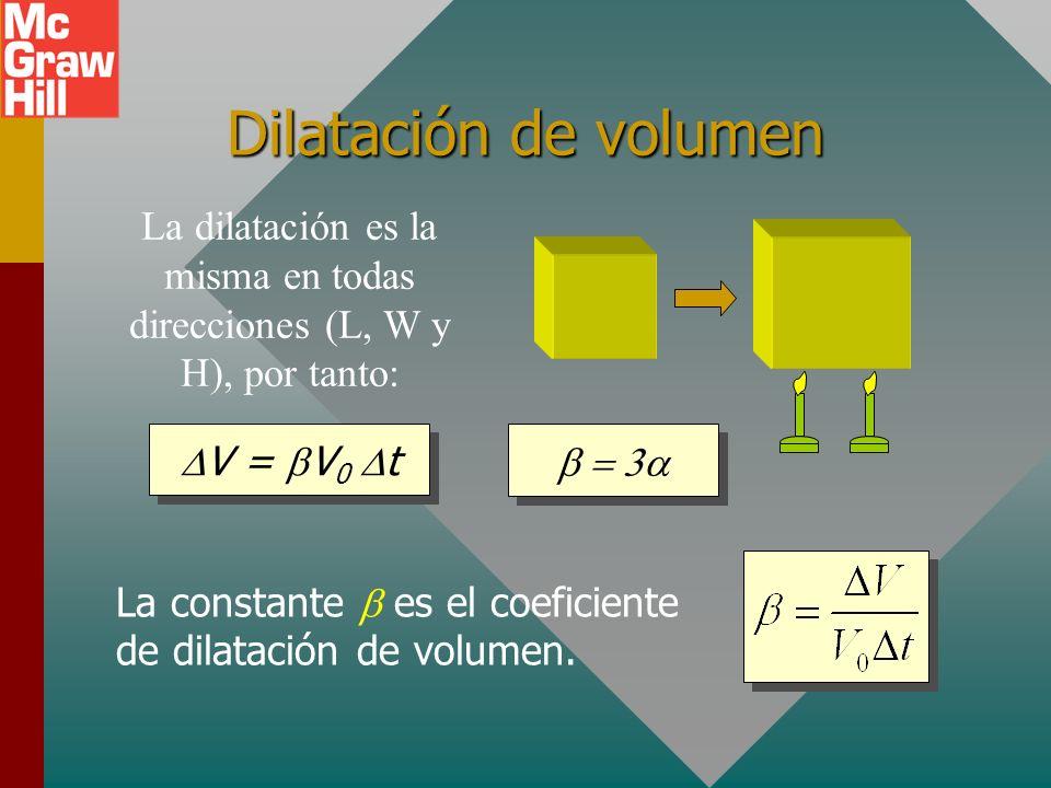 La dilatación es la misma en todas direcciones (L, W y H), por tanto: