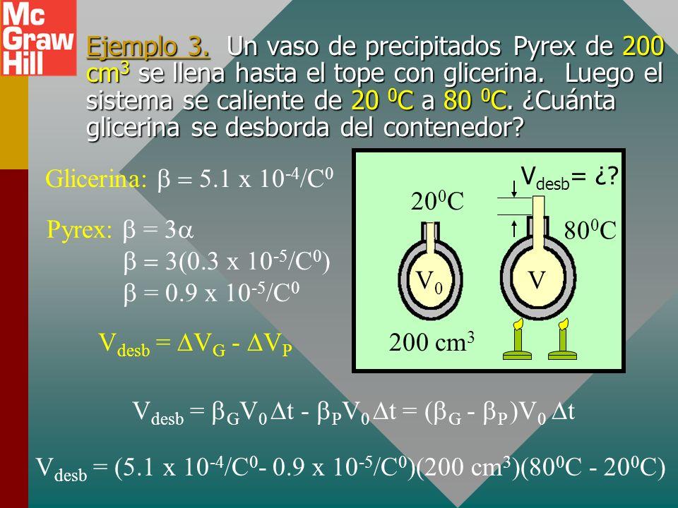 Vdesb = bGV0 Dt - bPV0 Dt = (bG - bP )V0 Dt