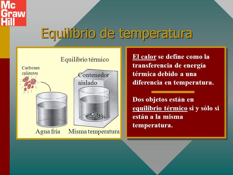 Equilibrio de temperatura