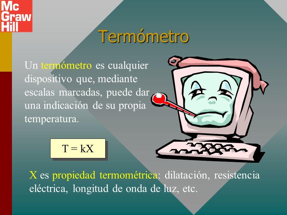 Termómetro Un termómetro es cualquier dispositivo que, mediante escalas marcadas, puede dar una indicación de su propia temperatura.