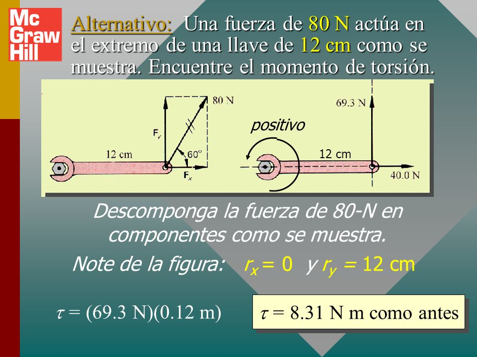 Alternativo: Una fuerza de 80 N actúa en el extremo de una llave de 12 cm como se muestra. Encuentre el momento de torsión.