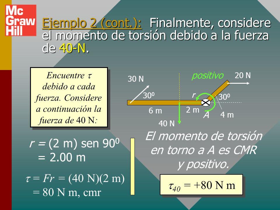 El momento de torsión en torno a A es CMR y positivo.