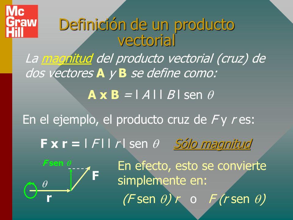 Definición de un producto vectorial