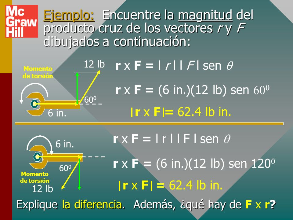 Ejemplo: Encuentre la magnitud del producto cruz de los vectores r y F dibujados a continuación:
