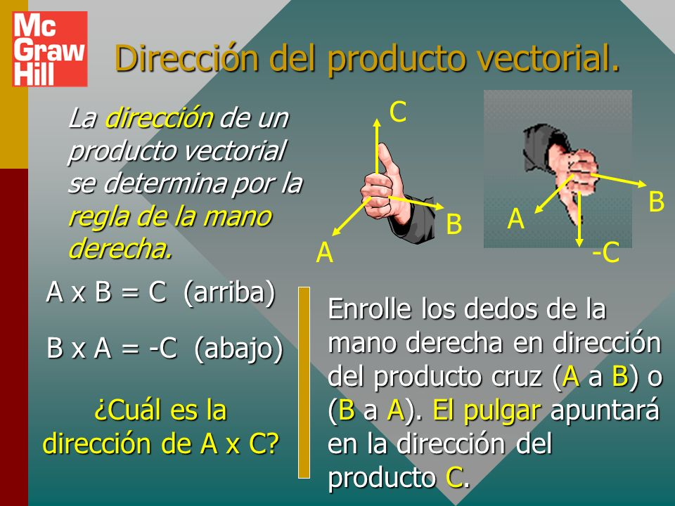 Dirección del producto vectorial.