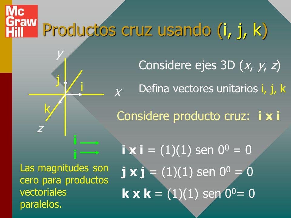 Productos cruz usando (i, j, k)