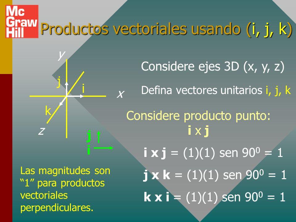 Productos vectoriales usando (i, j, k)